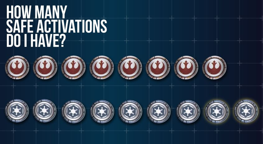 star wars legion counting activations