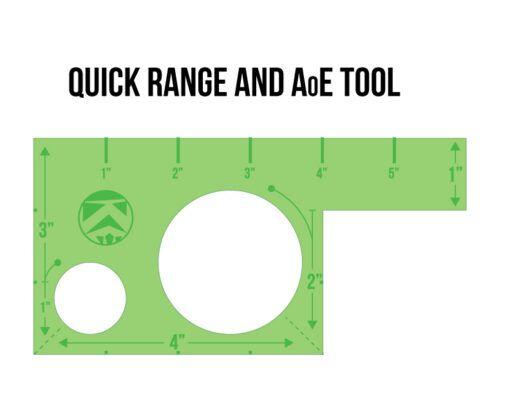 Wargaming Measurement Tools 4